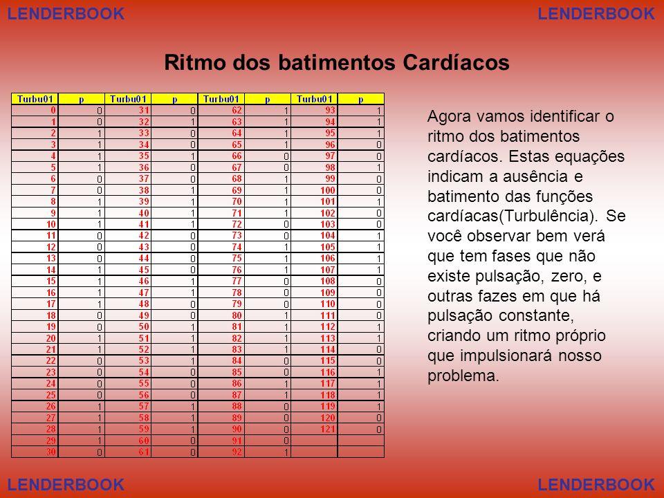 Ritmo dos batimentos Cardíacos Agora vamos identificar o ritmo dos batimentos cardíacos. Estas equações indicam a ausência e batimento das funções car