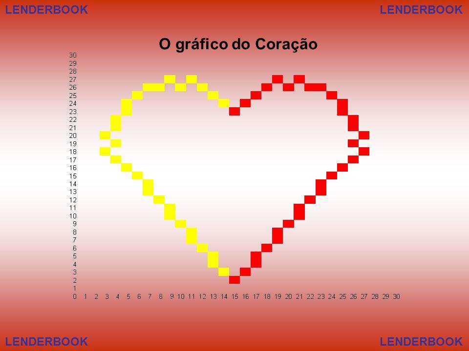 LENDERBOOK O gráfico do Coração