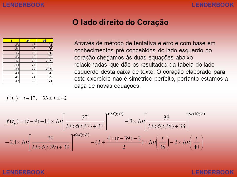 O lado direito do Coração Através de método de tentativa e erro e com base em conhecimentos pré-concebidos do lado esquerdo do coração chegamos às duas equações abaixo relacionadas que dão os resultados da tabela do lado esquerdo desta caixa de texto.