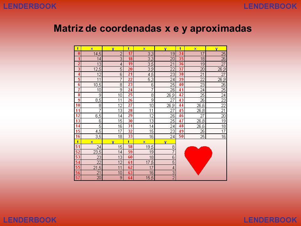 LENDERBOOK Matriz de coordenadas x e y aproximadas