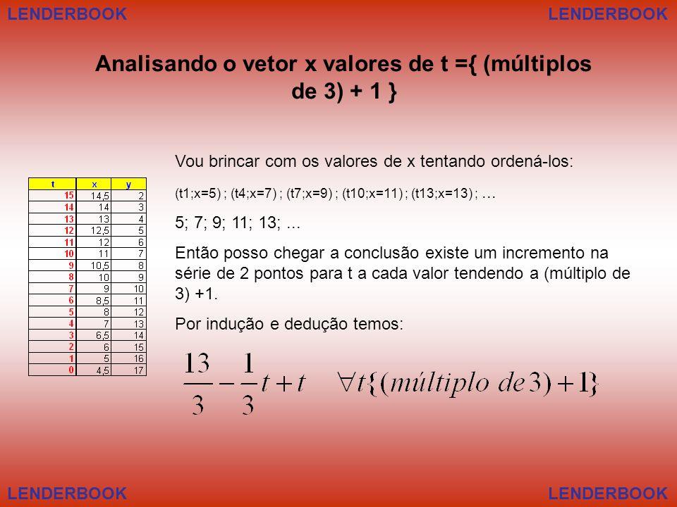 LENDERBOOK Analisando o vetor x valores de t ={ (múltiplos de 3) + 1 } Vou brincar com os valores de x tentando ordená-los: (t1;x=5) ; (t4;x=7) ; (t7;x=9) ; (t10;x=11) ; (t13;x=13) ;...