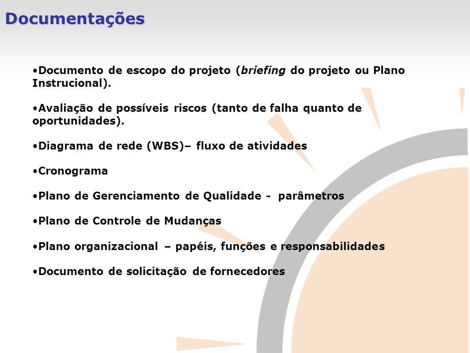 Documentações Documento de escopo do projeto (briefing do projeto ou Plano Instrucional). Avaliação de possíveis riscos (tanto de falha quanto de opor