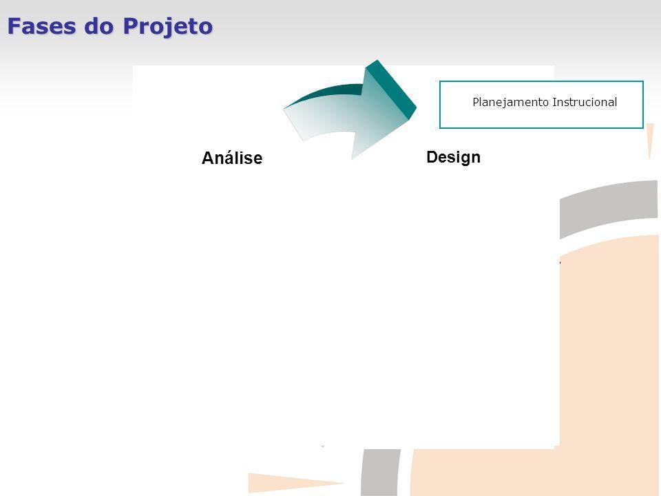 Fases do Projeto Design DesenvolvimentoImplementação Análise Planejamento Instrucional