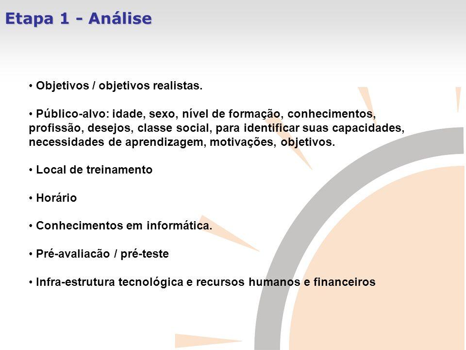 Etapa 1 - Análise Objetivos / objetivos realistas. Público-alvo: idade, sexo, nível de formação, conhecimentos, profissão, desejos, classe social, par