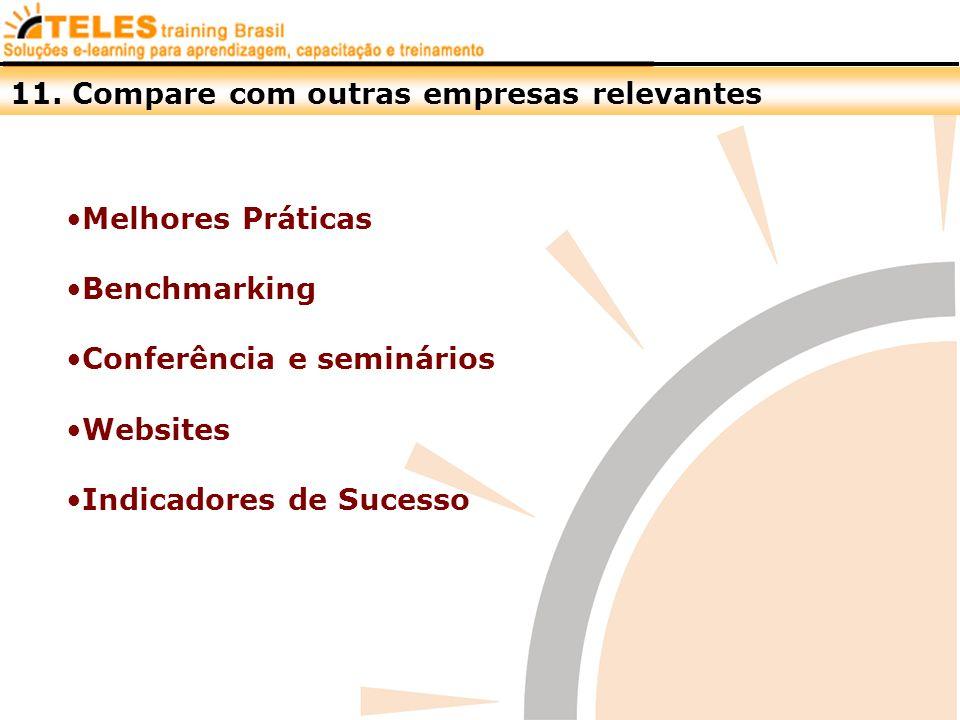 11. Compare com outras empresas relevantes Melhores Práticas Benchmarking Conferência e seminários Websites Indicadores de Sucesso
