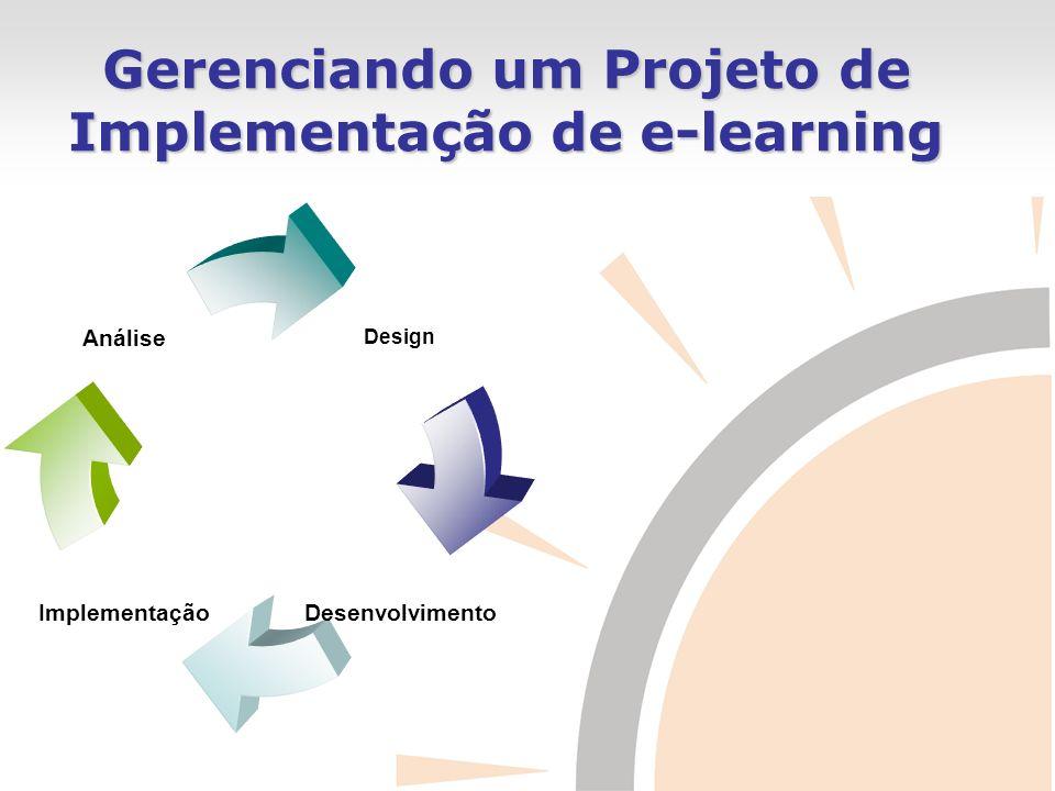 Gerenciando um Projeto de Implementação de e-learning Design DesenvolvimentoImplementação Análise
