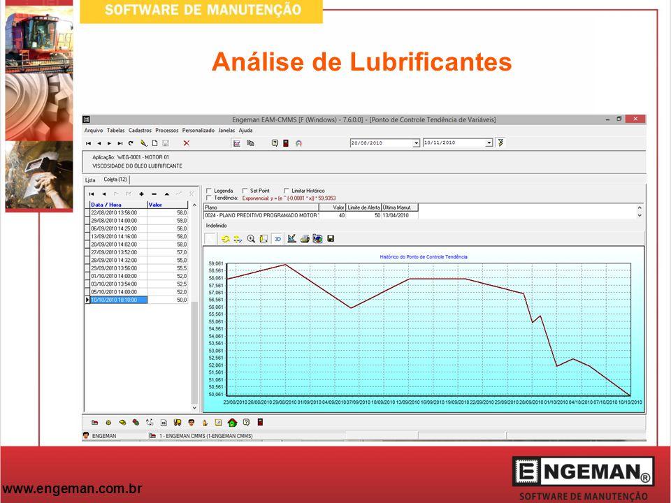 www.engeman.com.br Análise de Lubrificantes