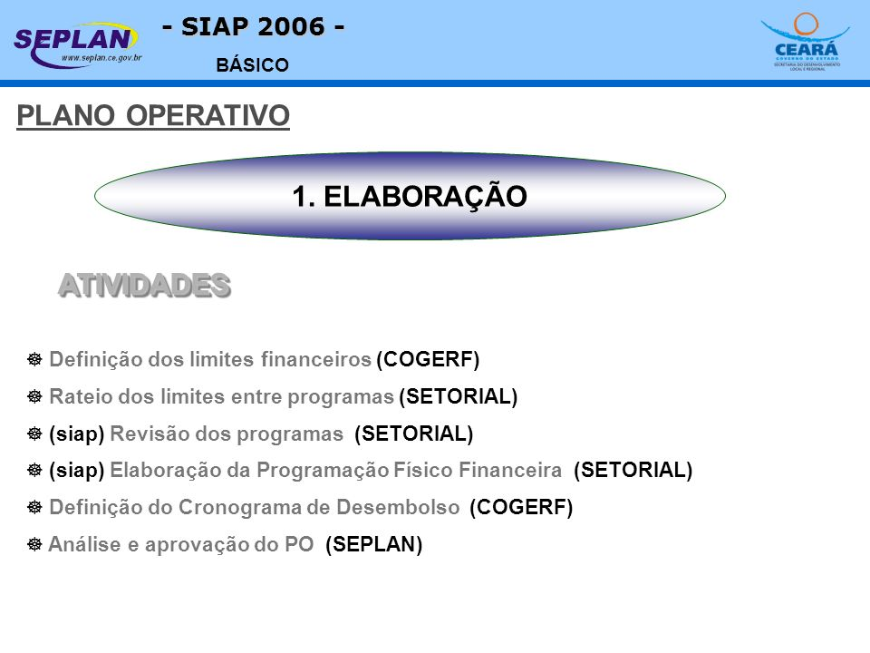 - SIAP 2006 - BÁSICO PLANO OPERATIVO ] Definição dos limites financeiros (COGERF) ] Rateio dos limites entre programas (SETORIAL) ] (siap) Revisão dos programas (SETORIAL) ] (siap) Elaboração da Programação Físico Financeira (SETORIAL) ] Definição do Cronograma de Desembolso (COGERF) ] Análise e aprovação do PO (SEPLAN) ATIVIDADESATIVIDADES 1.