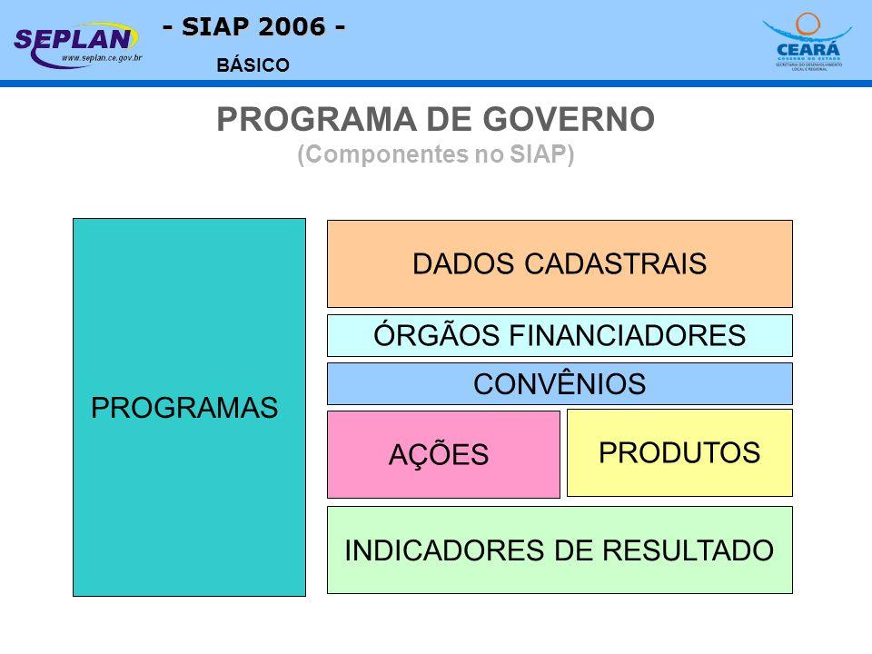 - SIAP 2006 - BÁSICO INDICADORES DE RESULTADO DADOS CADASTRAIS ÓRGÃOS FINANCIADORES AÇÕES PRODUTOS PROGRAMAS PROGRAMA DE GOVERNO (Componentes no SIAP)
