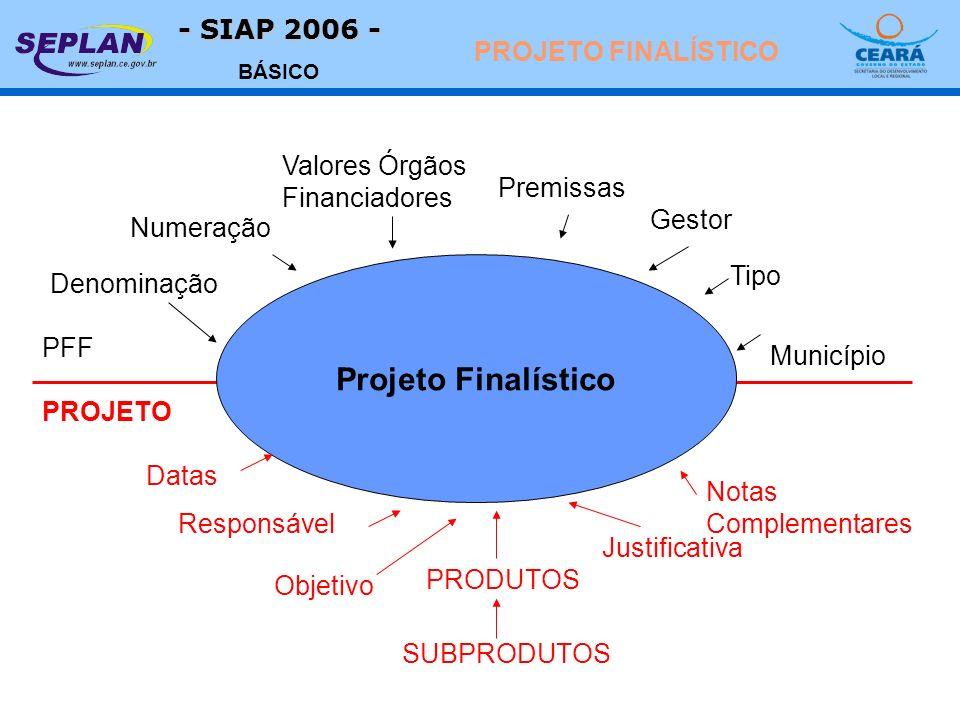 - SIAP 2006 - BÁSICO Projeto Finalístico PFF PROJETO Denominação Numeração Premissas Gestor Tipo Município Valores Órgãos Financiadores Datas Responsá