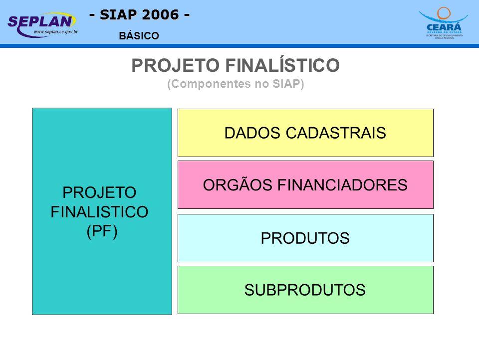 - SIAP 2006 - BÁSICO PROJETO FINALÍSTICO (Componentes no SIAP) PROJETO FINALISTICO (PF) DADOS CADASTRAIS SUBPRODUTOS ORGÃOS FINANCIADORES PRODUTOS