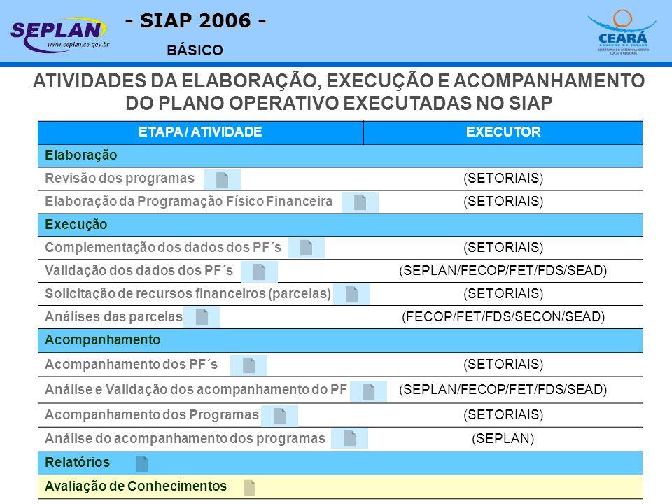 - SIAP 2006 - BÁSICO ATIVIDADES DA ELABORAÇÃO, EXECUÇÃO E ACOMPANHAMENTO DO PLANO OPERATIVO EXECUTADAS NO SIAP ETAPA / ATIVIDADEEXECUTOR Elaboração Re