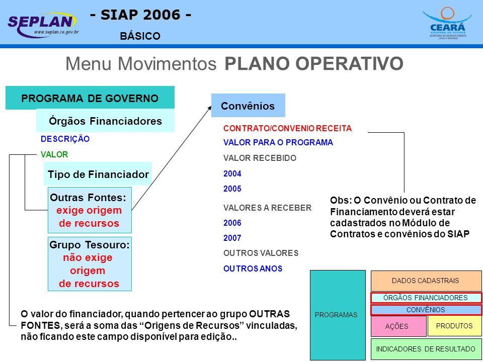 - SIAP 2006 - BÁSICO PROGRAMA DE GOVERNO DESCRIÇÃO Menu Movimentos PLANO OPERATIVO INDICADORES DE RESULTADO DADOS CADASTRAIS AÇÕES PRODUTOS PROGRAMAS Órgãos Financiadores VALOR Tipo de Financiador Grupo Tesouro: não exige origem de recursos Outras Fontes: exige origem de recursos Convênios CONTRATO/CONVENIO RECEITA VALOR PARA O PROGRAMA VALOR RECEBIDO 2004 2005 VALORES A RECEBER 2006 2007 OUTROS VALORES OUTROS ANOS Obs: O Convênio ou Contrato de Financiamento deverá estar cadastrados no Módulo de Contratos e convênios do SIAP ÓRGÃOS FINANCIADORES CONVÊNIOS O valor do financiador, quando pertencer ao grupo OUTRAS FONTES, será a soma das Origens de Recursos vinculadas, não ficando este campo disponível para edição..