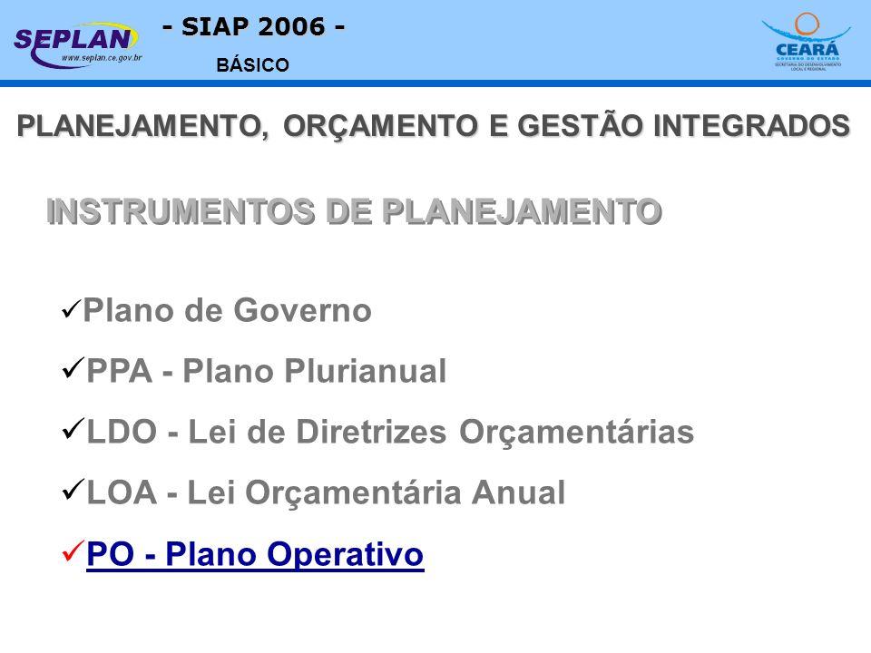 - SIAP 2006 - BÁSICO Plano de Governo PPA - Plano Plurianual LDO - Lei de Diretrizes Orçamentárias LOA - Lei Orçamentária Anual PO - Plano Operativo PLANEJAMENTO, ORÇAMENTO E GESTÃO INTEGRADOS INSTRUMENTOS DE PLANEJAMENTO
