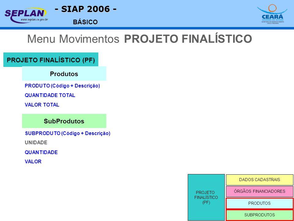 - SIAP 2006 - BÁSICO QUANTIDADE TOTAL PROJETO FINALÍSTICO (PF) PRODUTO (Código + Descrição) Menu Movimentos PROJETO FINALÍSTICO PROJETO FINALÍSTICO (PF) DADOS CADASTRAIS SUBPRODUTOS ÓRGÃOS FINANCIADORES PRODUTOS Produtos VALOR TOTAL UNIDADE SUBPRODUTO (Código + Descrição) SubProdutos QUANTIDADE VALOR