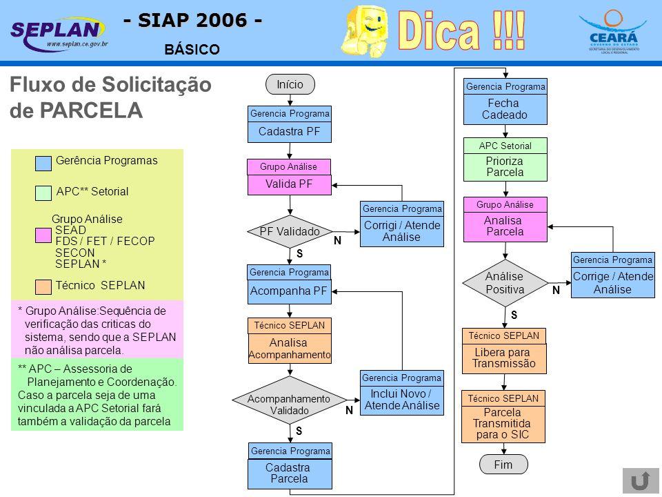 - SIAP 2006 - BÁSICO Fluxo de Solicitação de PARCELA Cadastra PF PF Validado Corrigi / Atende Análise Valida PF Analisa Acompanhamento Inclui Novo / A