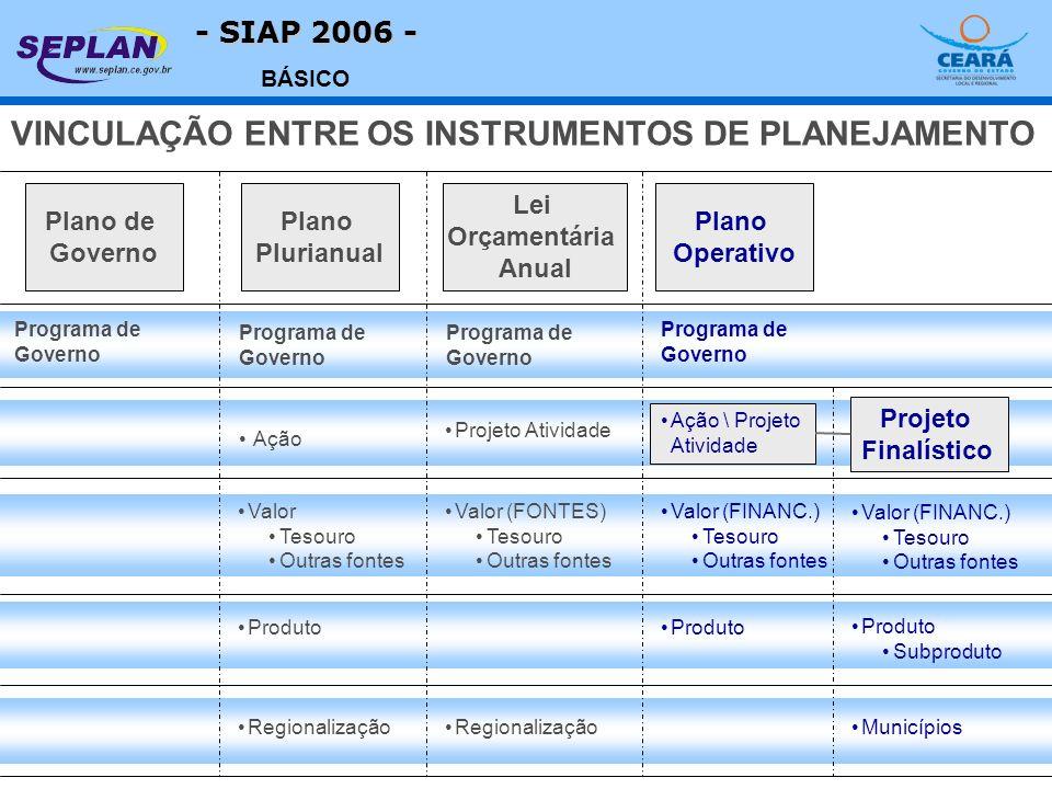 - SIAP 2006 - BÁSICO Plano de Governo Programa de Governo Plano Plurianual Programa de Governo Valor Tesouro Outras fontes Produto Regionalização Lei
