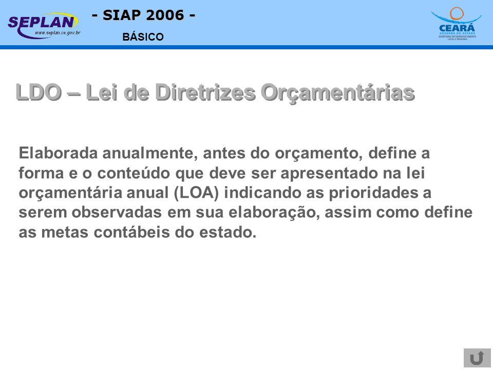 - SIAP 2006 - BÁSICO LDO – Lei de Diretrizes Orçamentárias Elaborada anualmente, antes do orçamento, define a forma e o conteúdo que deve ser apresent