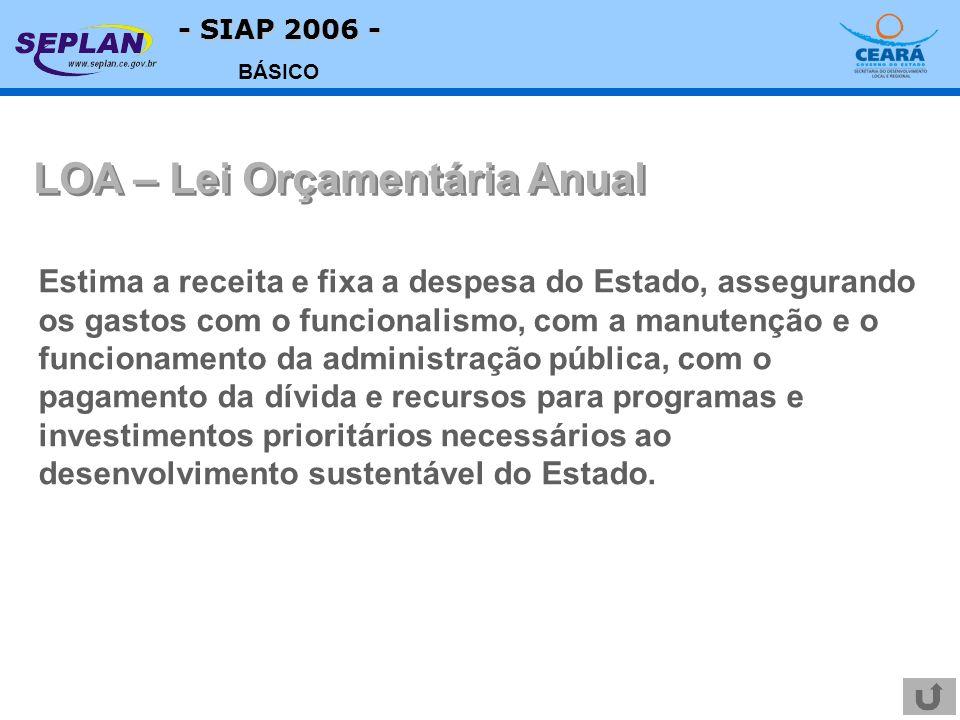- SIAP 2006 - BÁSICO LOA – Lei Orçamentária Anual Estima a receita e fixa a despesa do Estado, assegurando os gastos com o funcionalismo, com a manute