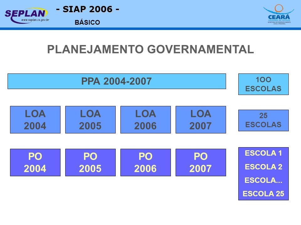 - SIAP 2006 - BÁSICO Menu Movimentos PLANO OPERATIVO INDICADORES DE RESULTADO DADOS CADASTRAIS AÇÕES PRODUTOS PROGRAMAS AÇÃO PROGRAMA DE GOVERNO Produto PRODUTO AÇÃO SITUAÇÃO ACUMULA.