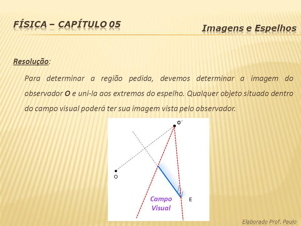 Resolução: Para determinar a região pedida, devemos determinar a imagem do observador O e uni-la aos extremos do espelho. Qualquer objeto situado dent
