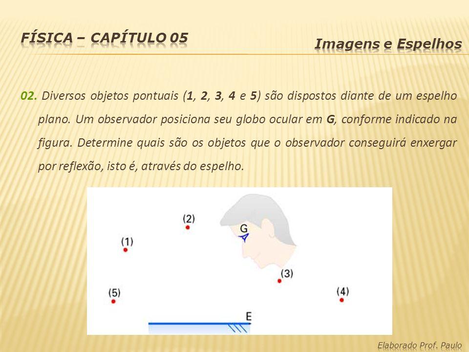 02. Diversos objetos pontuais (1, 2, 3, 4 e 5) são dispostos diante de um espelho plano. Um observador posiciona seu globo ocular em G, conforme indic