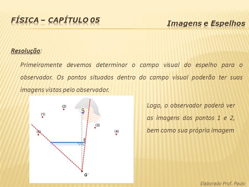 Resolução: Primeiramente devemos determinar o campo visual do espelho para o observador. Os pontos situados dentro do campo visual poderão ter suas im