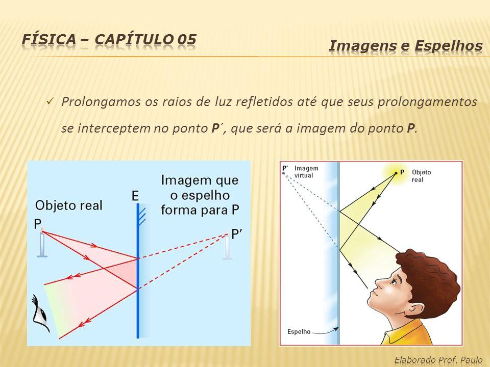 Prolongamos os raios de luz refletidos até que seus prolongamentos se interceptem no ponto P´, que será a imagem do ponto P.