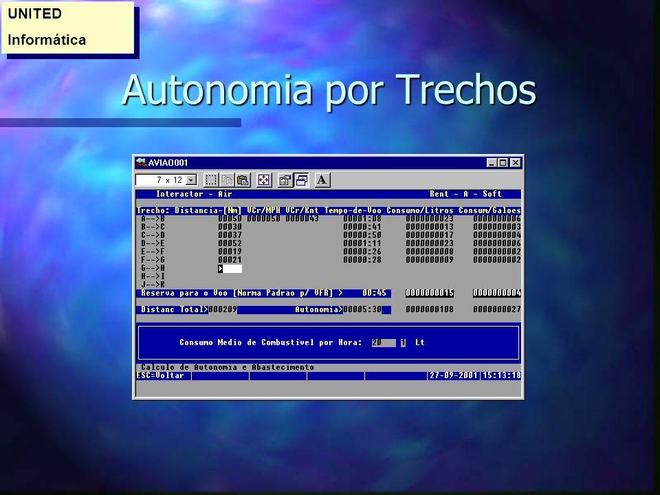 Autonomia por Trechos Autonomia por Trechos UNITED Informática UNITED Informática