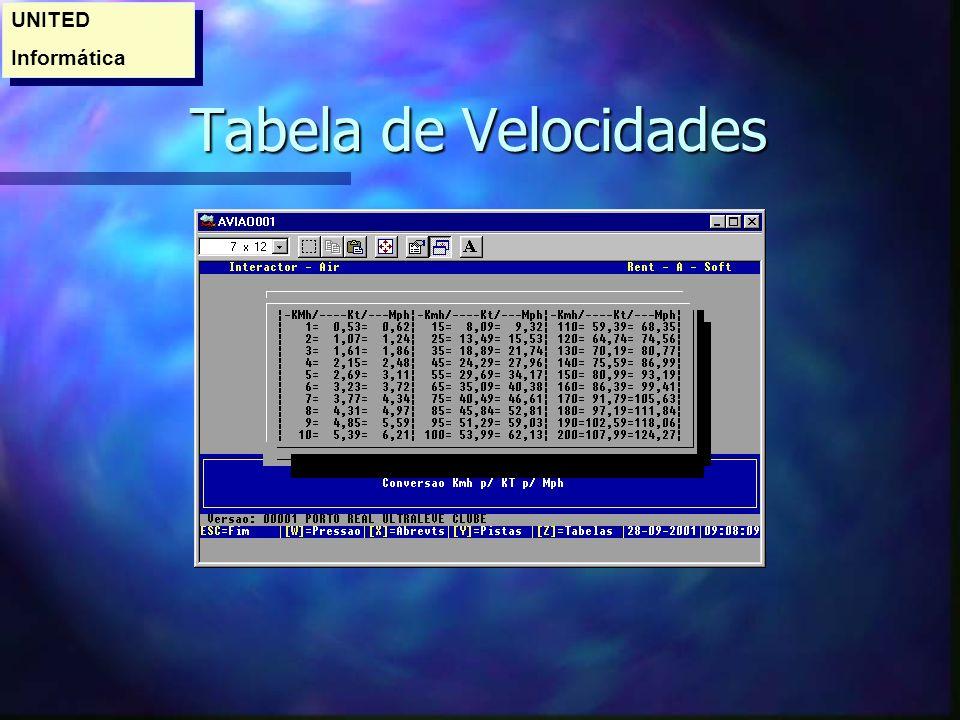 Tabela de Velocidades Tabela de Velocidades UNITED Informática UNITED Informática