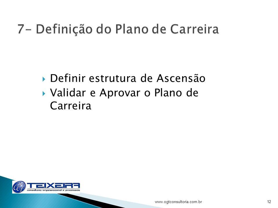 Definir estrutura de Ascensão Validar e Aprovar o Plano de Carreira www.ogtconsultoria.com.br12