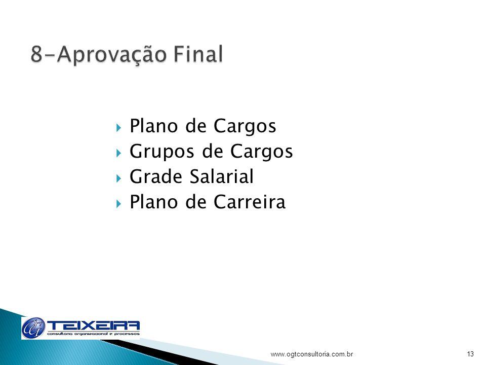 Plano de Cargos Grupos de Cargos Grade Salarial Plano de Carreira www.ogtconsultoria.com.br13