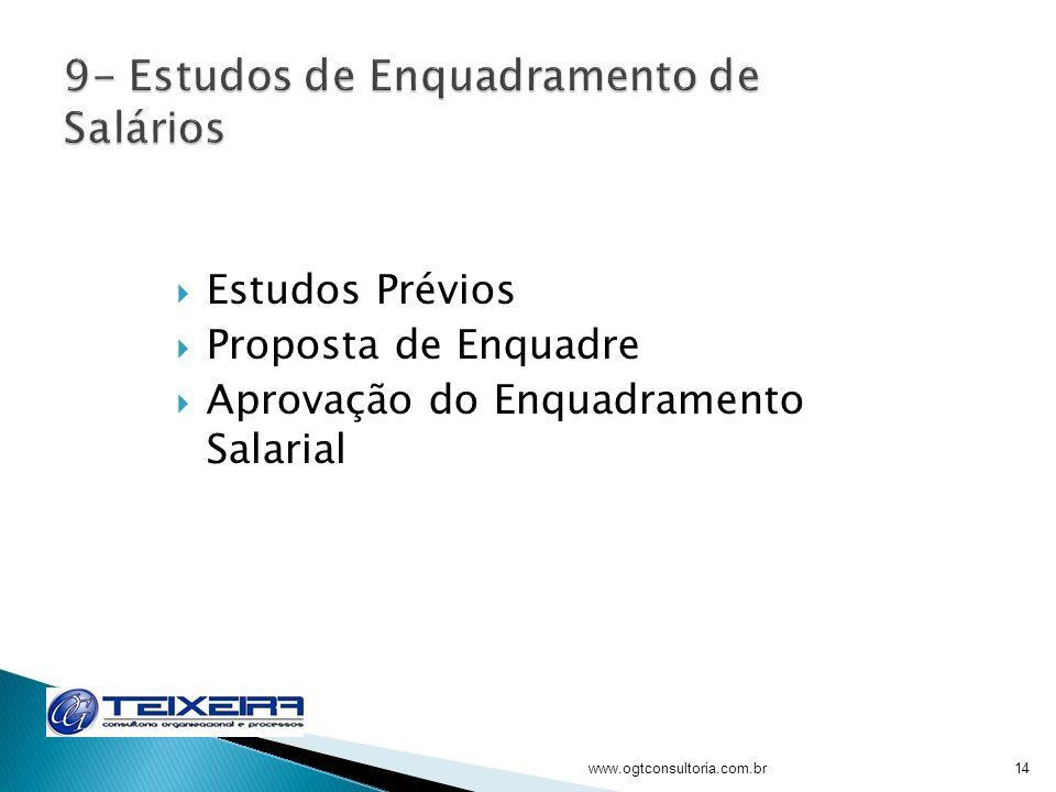 Estudos Prévios Proposta de Enquadre Aprovação do Enquadramento Salarial www.ogtconsultoria.com.br14