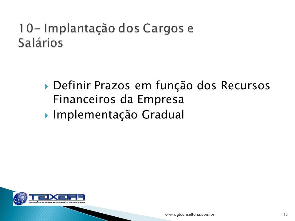 Definir Prazos em função dos Recursos Financeiros da Empresa Implementação Gradual www.ogtconsultoria.com.br15