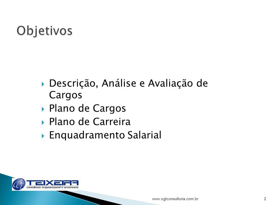 Descrição, Análise e Avaliação de Cargos Plano de Cargos Plano de Carreira Enquadramento Salarial www.ogtconsultoria.com.br2