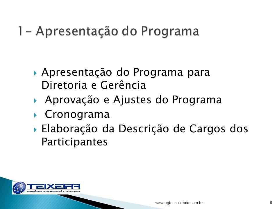 Apresentação do Programa para Diretoria e Gerência Aprovação e Ajustes do Programa Cronograma Elaboração da Descrição de Cargos dos Participantes www.