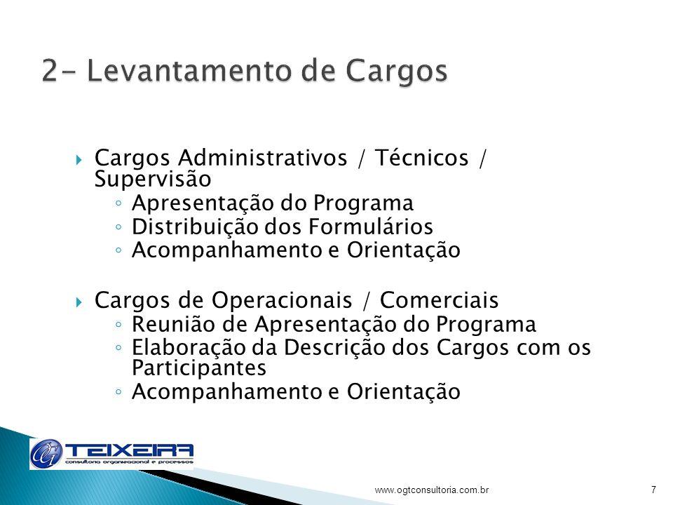 Cargos Administrativos / Técnicos / Supervisão Apresentação do Programa Distribuição dos Formulários Acompanhamento e Orientação Cargos de Operacionai