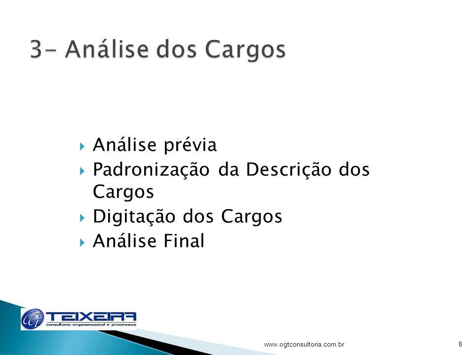 Análise prévia Padronização da Descrição dos Cargos Digitação dos Cargos Análise Final www.ogtconsultoria.com.br8