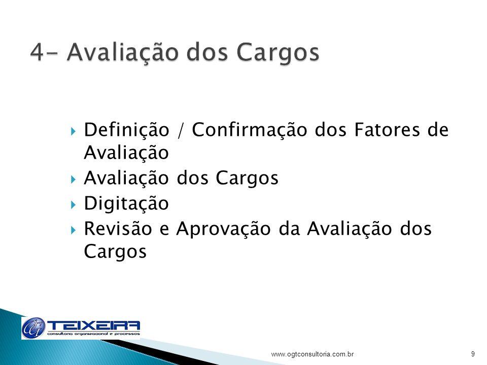 Definição / Confirmação dos Fatores de Avaliação Avaliação dos Cargos Digitação Revisão e Aprovação da Avaliação dos Cargos www.ogtconsultoria.com.br9