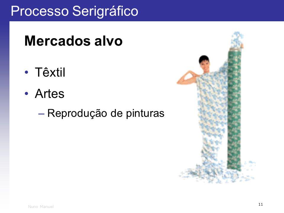 Processo Serigráfico 11 Nuno Manuel Mercados alvo Têxtil Artes –Reprodução de pinturas