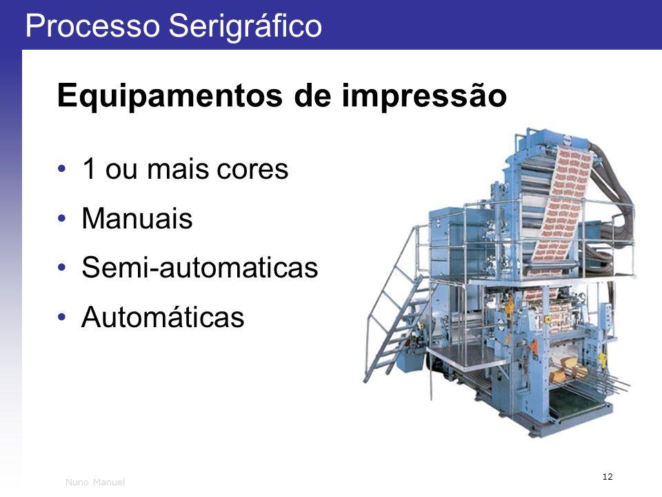 Processo Serigráfico 12 Nuno Manuel Equipamentos de impressão 1 ou mais cores Manuais Semi-automaticas Automáticas