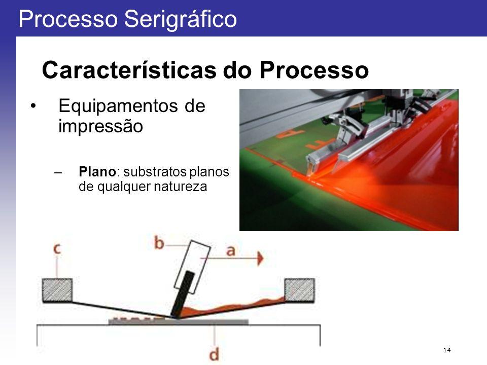 Processo Serigráfico 14 Nuno Manuel Características do Processo Equipamentos de impressão –Plano: substratos planos de qualquer natureza