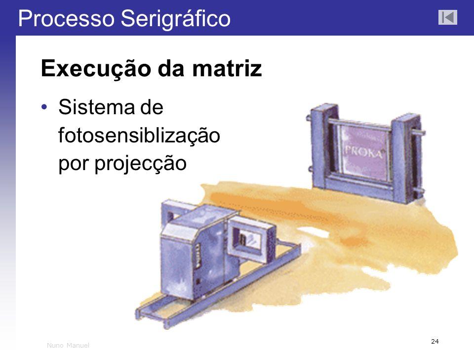 Processo Serigráfico 24 Nuno Manuel Execução da matriz Sistema de fotosensiblização por projecção