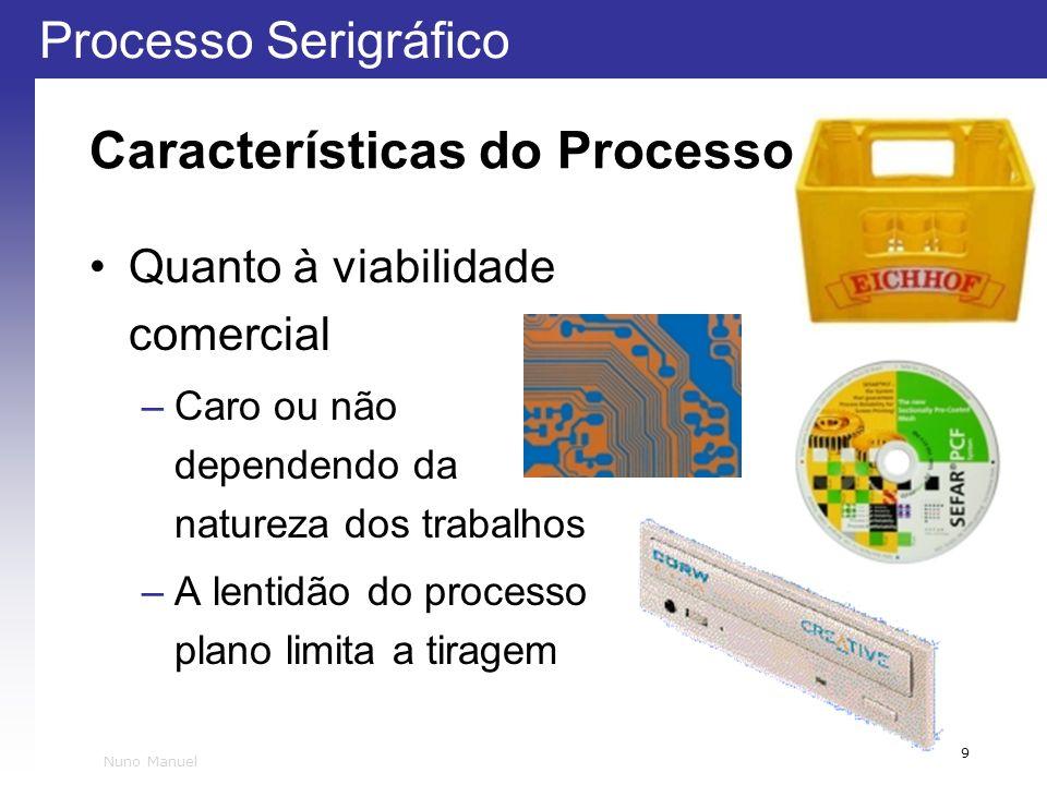 Processo Serigráfico 9 Nuno Manuel Características do Processo Quanto à viabilidade comercial –Caro ou não dependendo da natureza dos trabalhos –A len