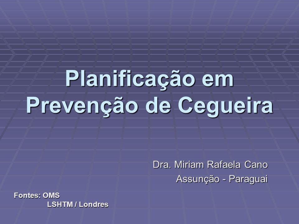 Planificação em Prevenção de Cegueira Dra. Miriam Rafaela Cano Assunção - Paraguai Fontes: OMS LSHTM / Londres LSHTM / Londres
