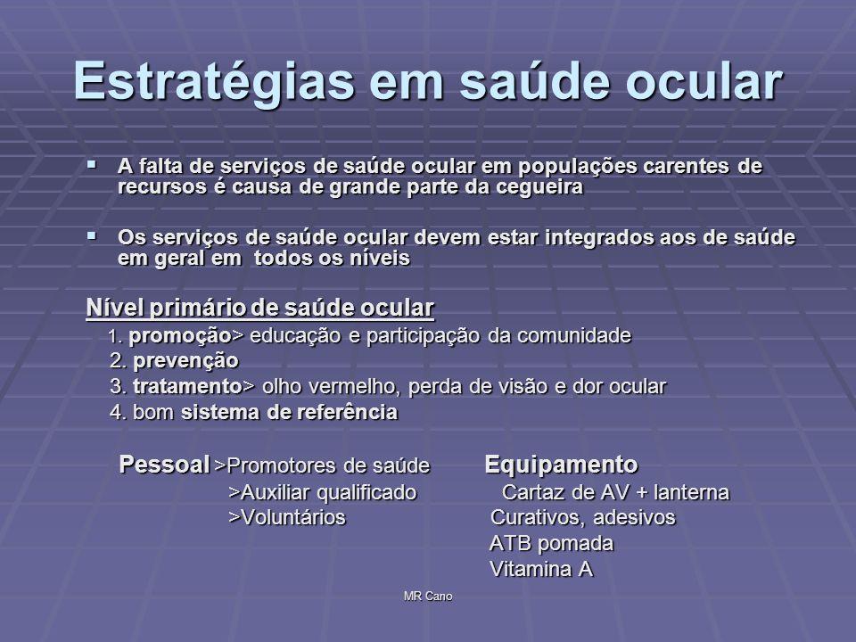MR Cano Estratégias em saúde ocular A falta de serviços de saúde ocular em populações carentes de recursos é causa de grande parte da cegueira A falta
