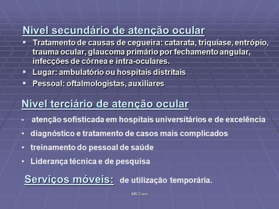 MR Cano Nivel secundário de atenção ocular Tratamento de causas de cegueira: catarata, triquíase, entrópio, trauma ocular, glaucoma primário por fecha