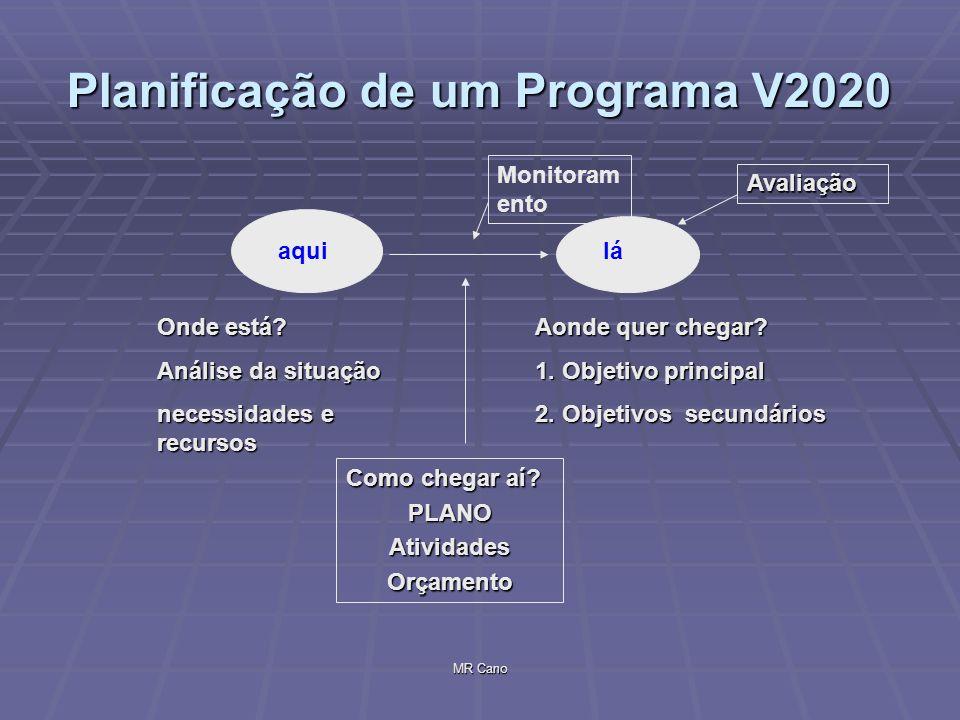 MR Cano Monitoramento: uso de índices com intervalos regulares para determinar se o programa se desenvolve de forma a atingir seu objetivo.