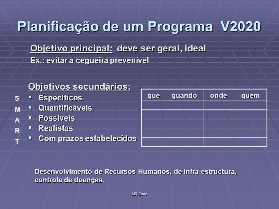 MR Cano Planificação de um Programa V2020 Objetivos secundários: Específicos Específicos Quantificáveis Quantificáveis Possíveis Possíveis Realistas R