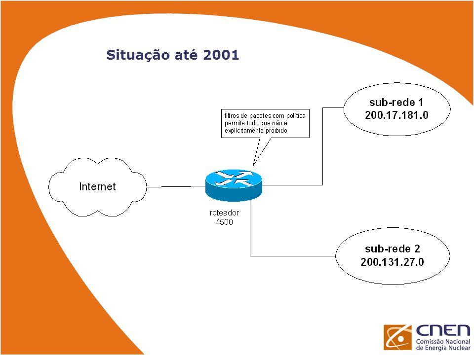 Configuração do roteador como firewall (situação até início de 2002)